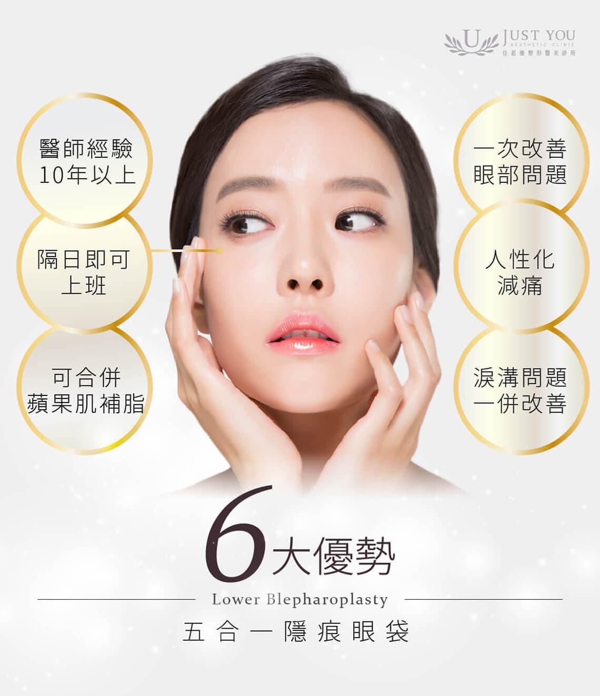 五合一隐痕眼袋手术9大优势