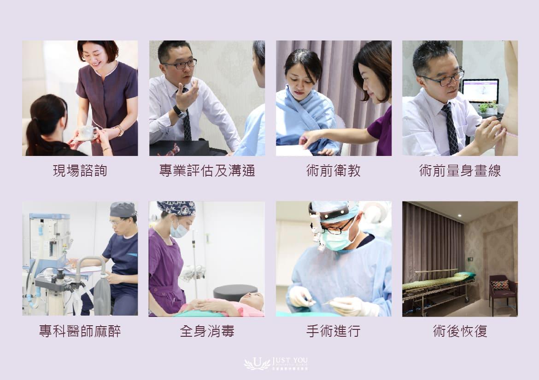 佳思優水滴型果凍矽膠隆乳手術過程