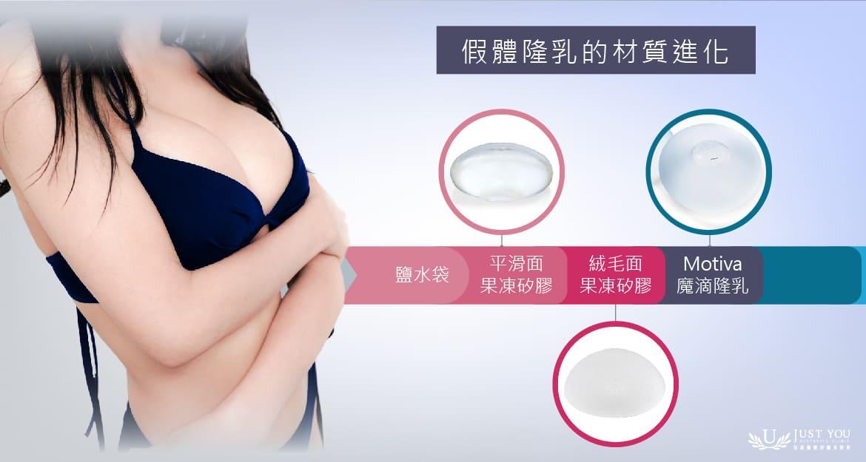 假體隆乳的材質進化