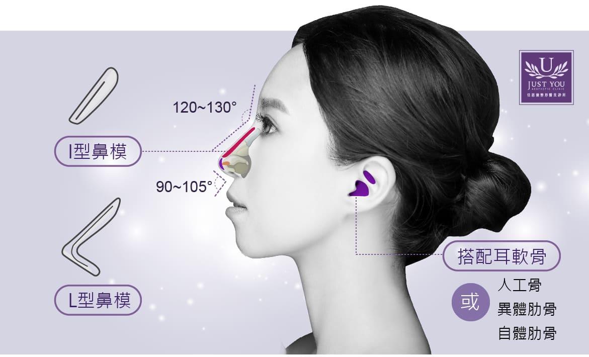 隆鼻手術鼻模