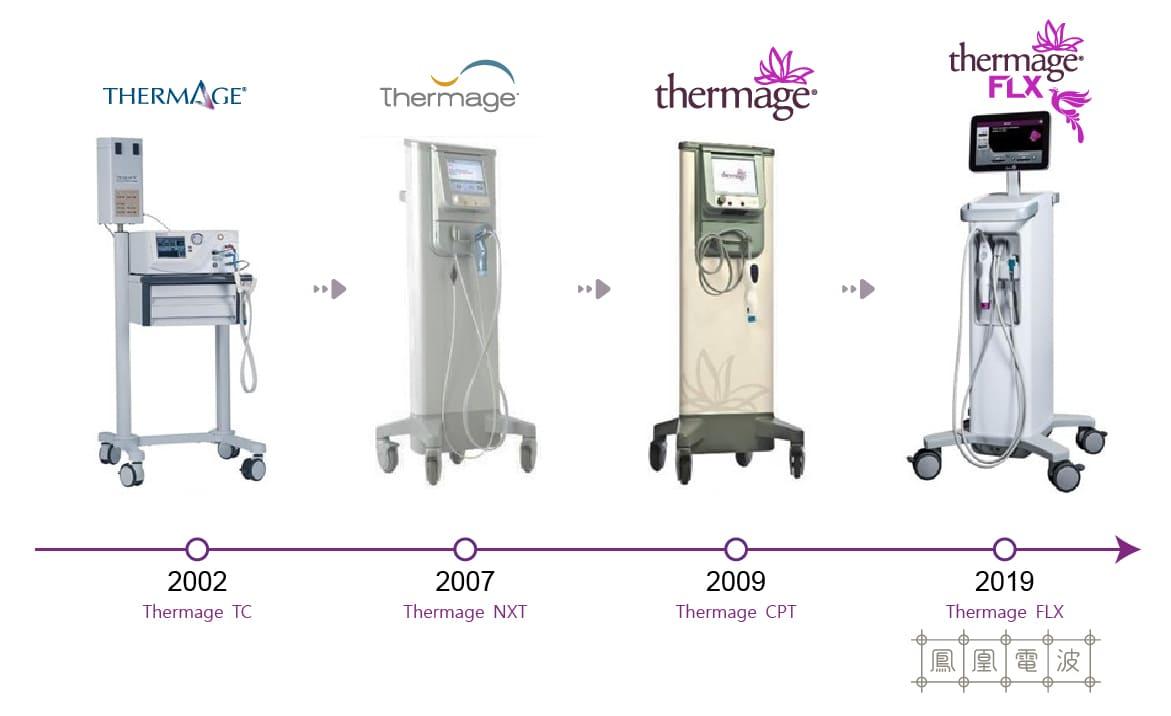 电波拉皮演化-新一代凤凰电波拉皮抢先引进
