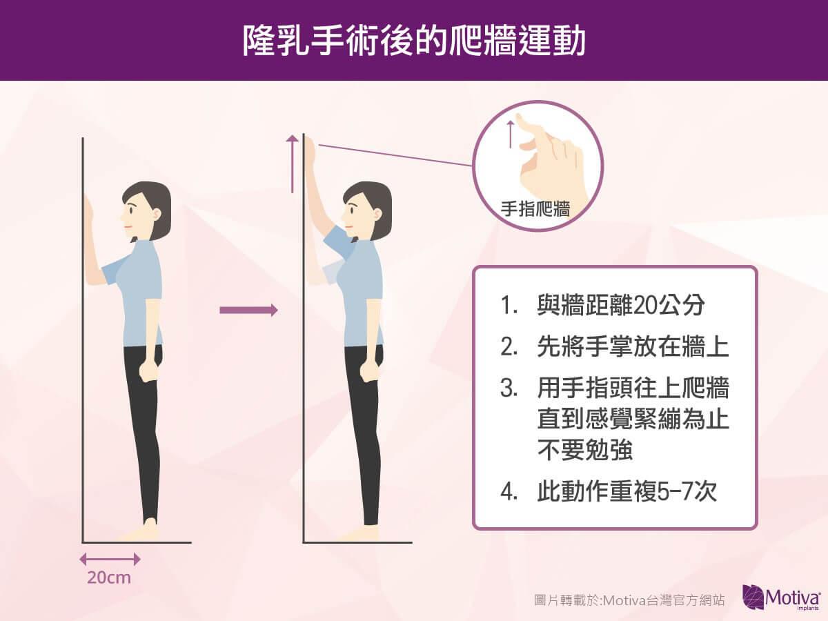 Motiva魔滴隆乳術後,建議可做手部爬牆運動