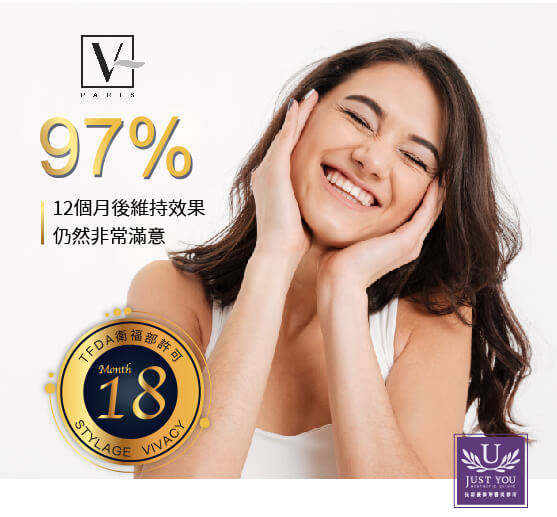 Vivacy維法熙玻尿酸,術後一年97%患者仍然滿意