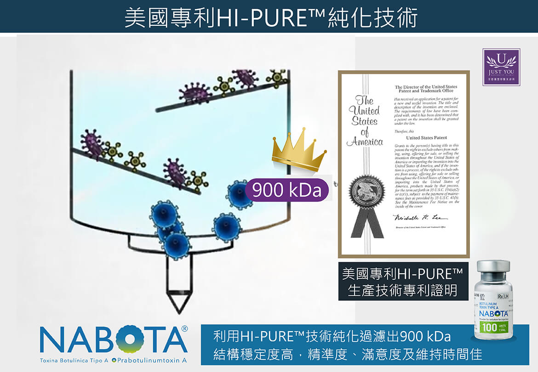 NABOTA《娜柏塔彩虹肉毒》美國專利HI-PURE純化技術
